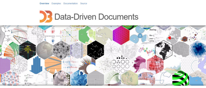 D3.js visualization library