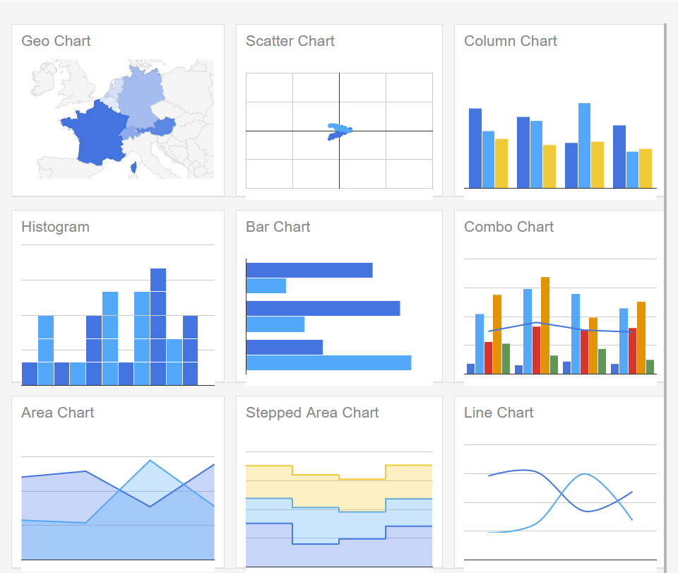 Google Charts graphing and charting library